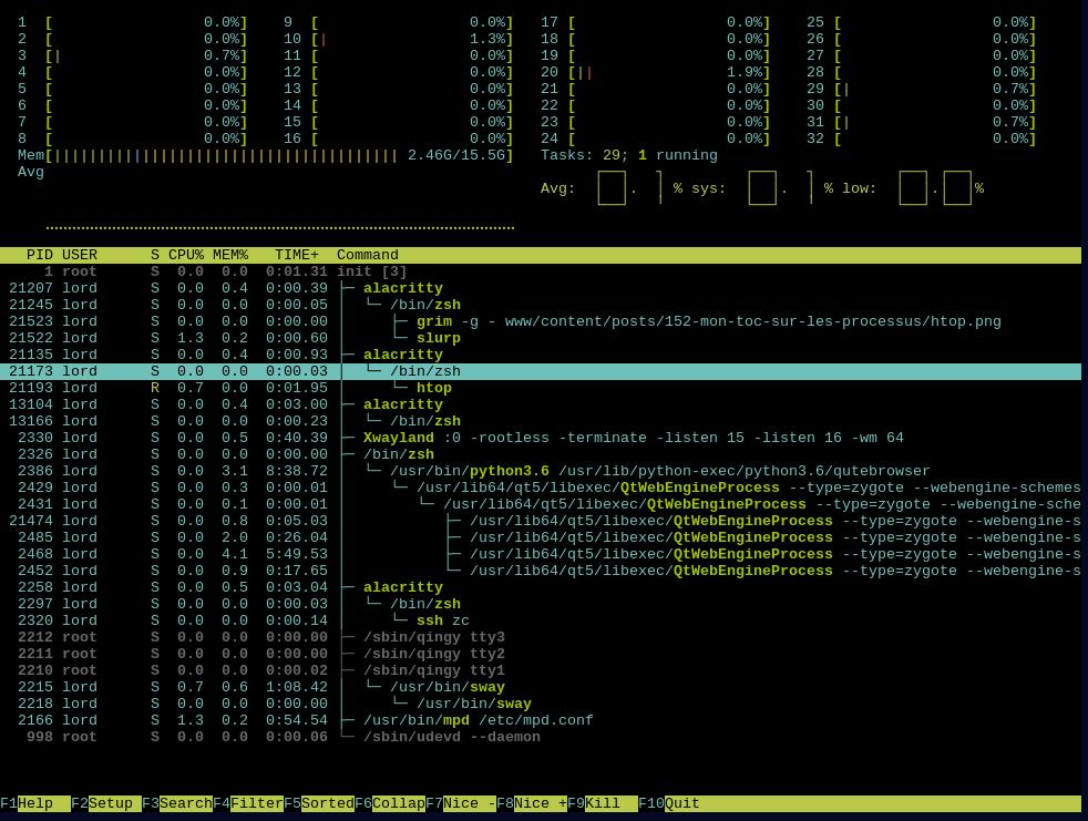 capture d'écran de htop montrant seulement 29 processus